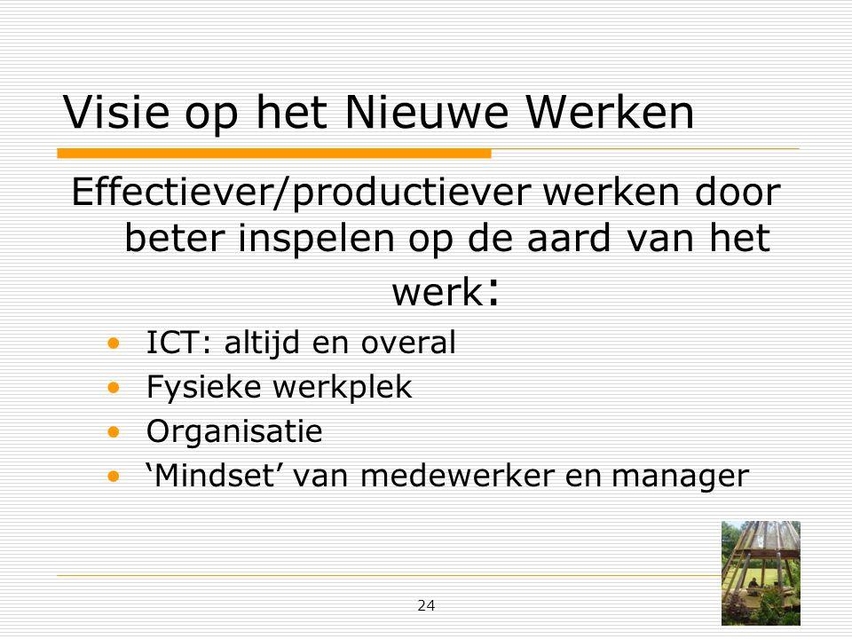 Visie op het Nieuwe Werken Effectiever/productiever werken door beter inspelen op de aard van het werk : ICT: altijd en overal Fysieke werkplek Organisatie 'Mindset' van medewerker en manager 24