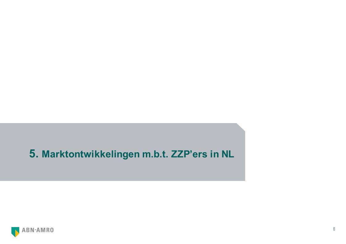8 5. Marktontwikkelingen m.b.t. ZZP'ers in NL