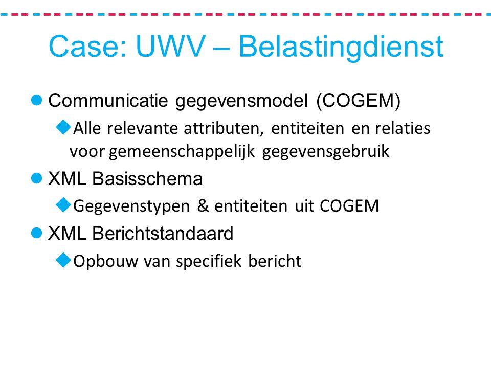 Case: UWV – Belastingdienst Communicatie gegevensmodel (COGEM)  Alle relevante attributen, entiteiten en relaties voor gemeenschappelijk gegevensgebruik XML Basisschema  Gegevenstypen & entiteiten uit COGEM XML Berichtstandaard  Opbouw van specifiek bericht