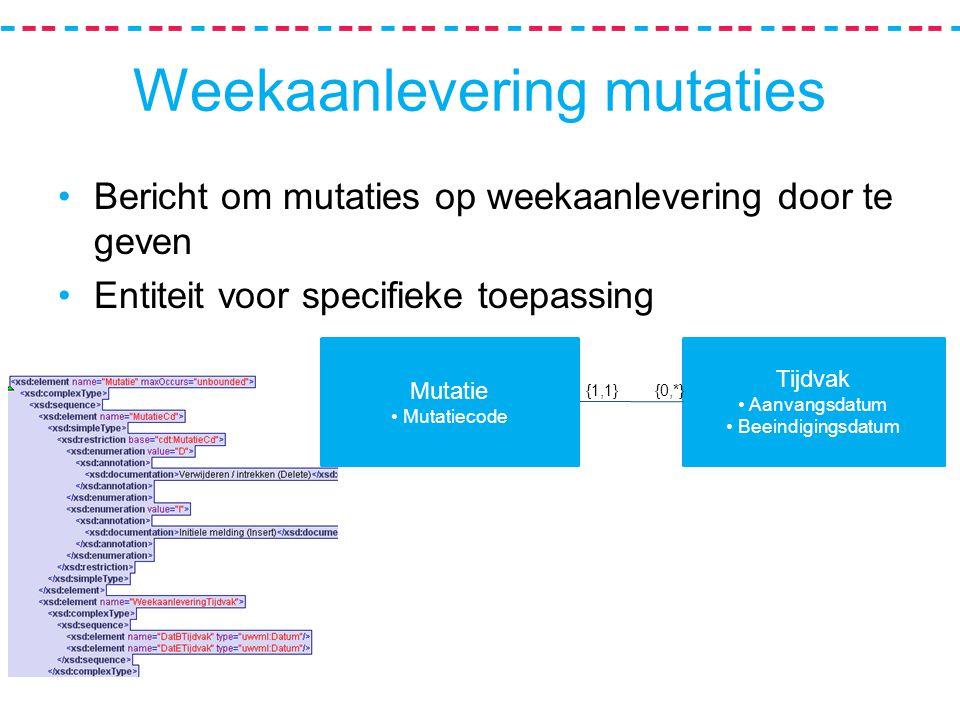 Weekaanlevering mutaties Bericht om mutaties op weekaanlevering door te geven Entiteit voor specifieke toepassing Tijdvak Aanvangsdatum Beeindigingsdatum {0,*}{1,1} Mutatie Mutatiecode