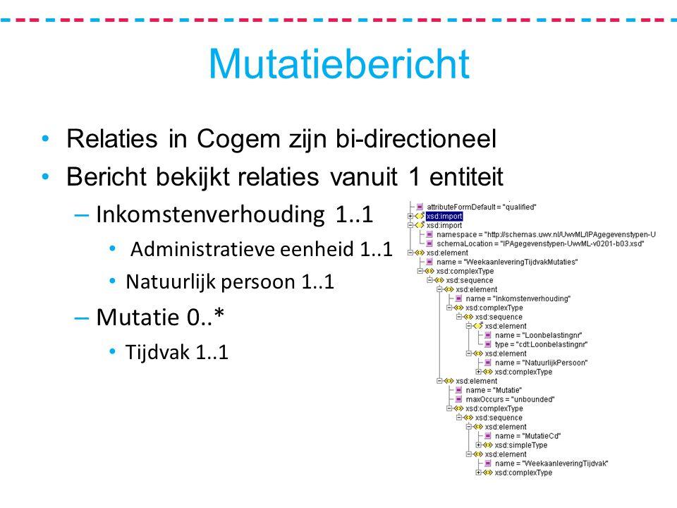 Mutatiebericht Relaties in Cogem zijn bi-directioneel Bericht bekijkt relaties vanuit 1 entiteit – Inkomstenverhouding 1..1 Administratieve eenheid 1..1 Natuurlijk persoon 1..1 – Mutatie 0..* Tijdvak 1..1