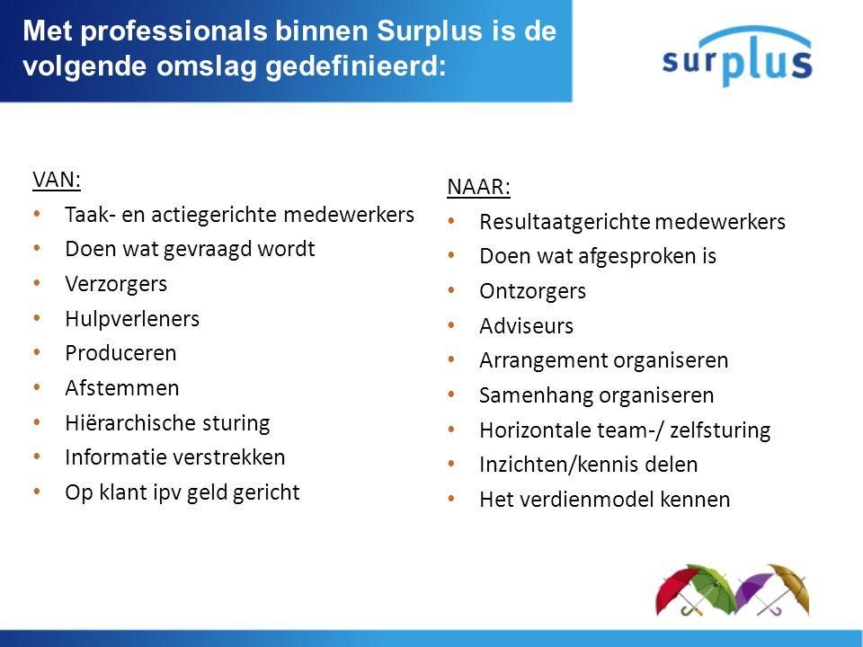 Met professionals binnen Surplus is de volgende omslag gedefinieerd: VAN: Taak- en actiegerichte medewerkers Doen wat gevraagd wordt Verzorgers Hulpve
