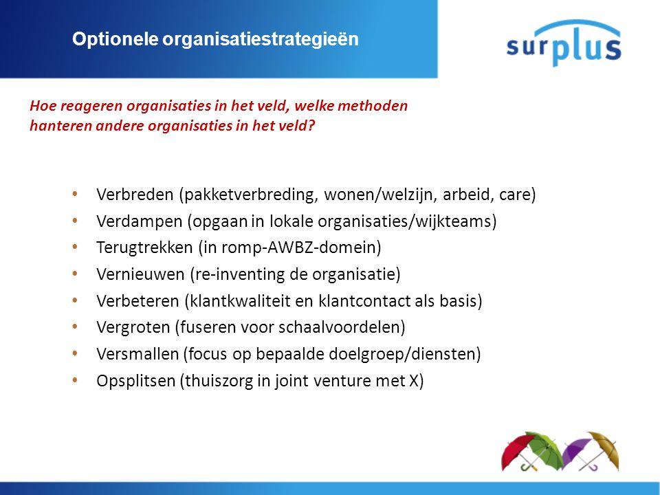 Optionele organisatiestrategieën Verbreden (pakketverbreding, wonen/welzijn, arbeid, care) Verdampen (opgaan in lokale organisaties/wijkteams) Terugtrekken (in romp-AWBZ-domein) Vernieuwen (re-inventing de organisatie) Verbeteren (klantkwaliteit en klantcontact als basis) Vergroten (fuseren voor schaalvoordelen) Versmallen (focus op bepaalde doelgroep/diensten) Opsplitsen (thuiszorg in joint venture met X) Hoe reageren organisaties in het veld, welke methoden hanteren andere organisaties in het veld