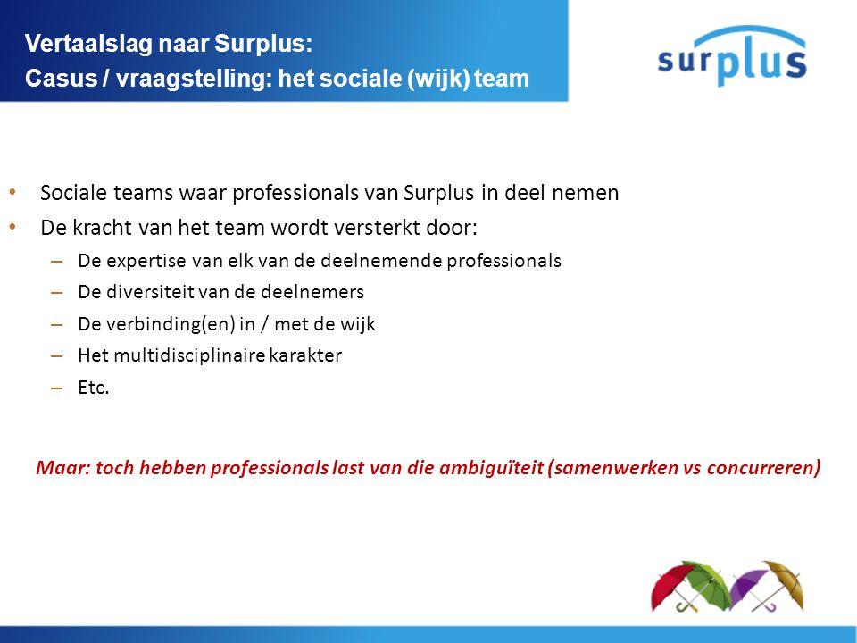 Vertaalslag naar Surplus: Casus / vraagstelling: het sociale (wijk) team Sociale teams waar professionals van Surplus in deel nemen De kracht van het