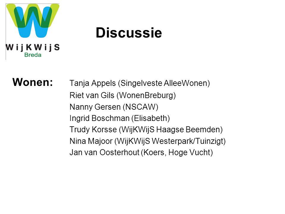 Discussie Geld, Werk, Vrijwilligerswerk: Matty Smit (IMW) Heidi Hoekstra (Breda Actief) Wilma Koster (WijKWijS Hoge Vucht) Coba Loonen (WijKWijS Hoge Vucht) Liesbeth Smedinga (WIJ) Jan de Jong (WijKWijS Prinsenbeek)
