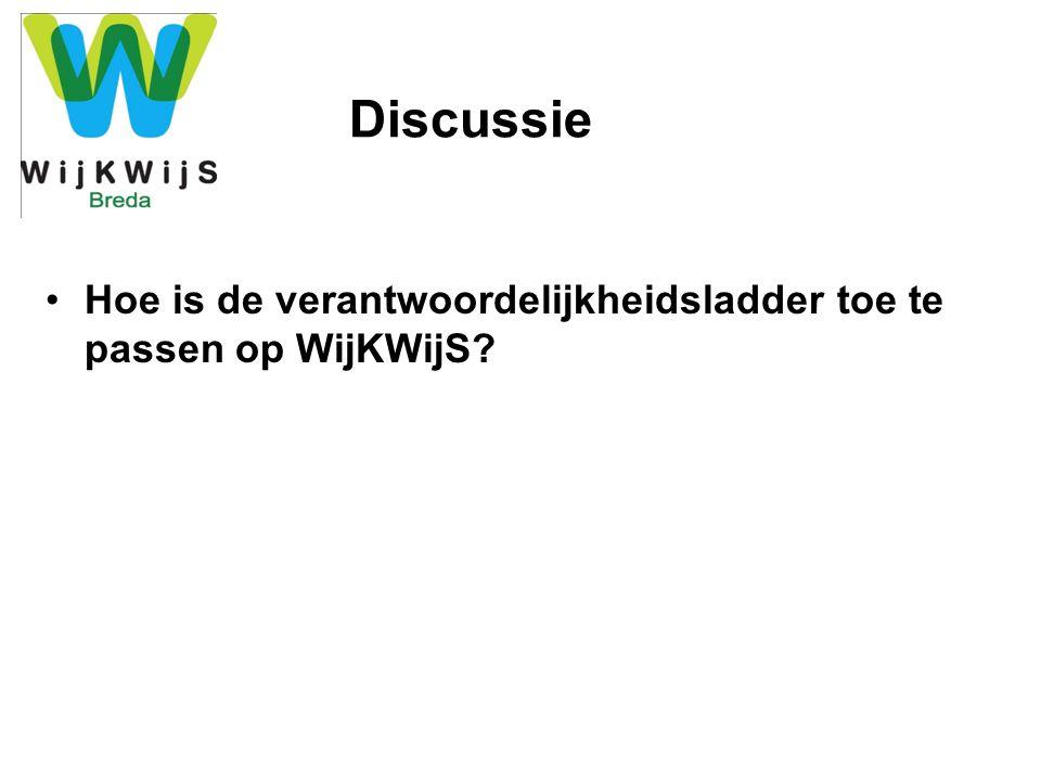 Discussie Per thema: Zorg & Hulp Wonen Geld (vrijwilligers-) Werk Cursussen/Ontspannen & Bewegen/Jong & Actief