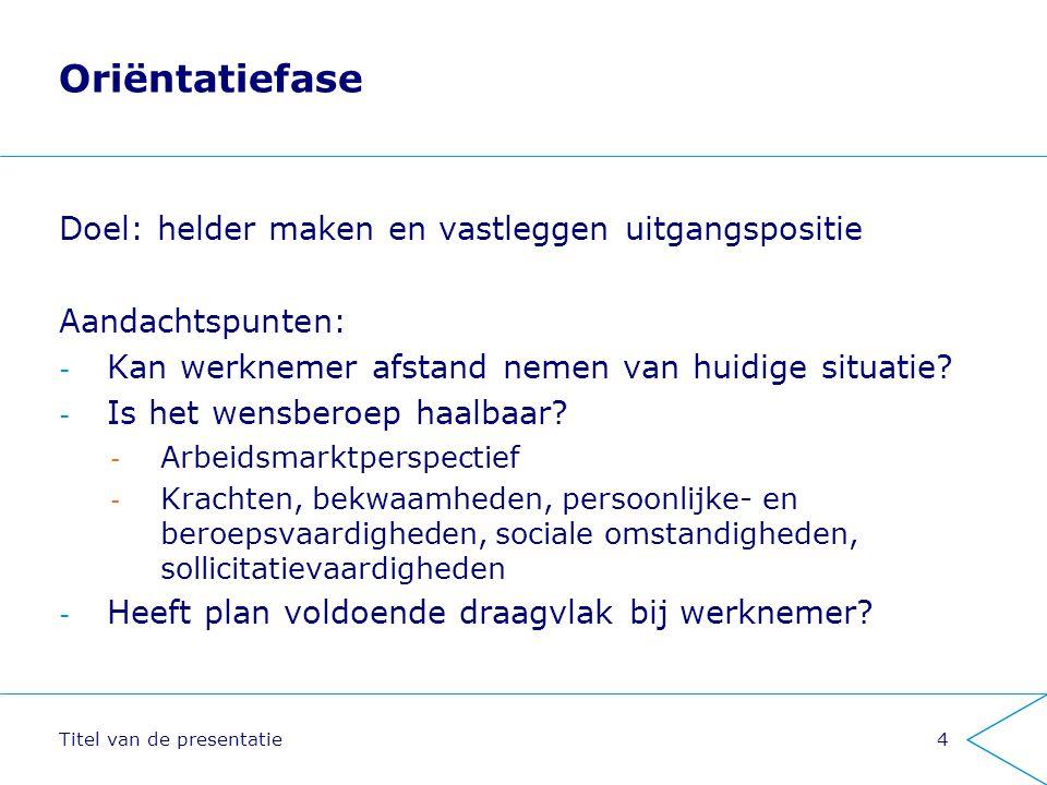 Titel van de presentatie4 Oriëntatiefase Doel: helder maken en vastleggen uitgangspositie Aandachtspunten: - Kan werknemer afstand nemen van huidige s