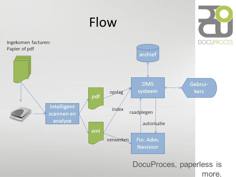 DocuProces, paperless is more. xml Flow pdf Ingekomen facturen: Papier of pdf Intelligent scannen en analyse Fin. Adm. Navision DMS systeem archief in