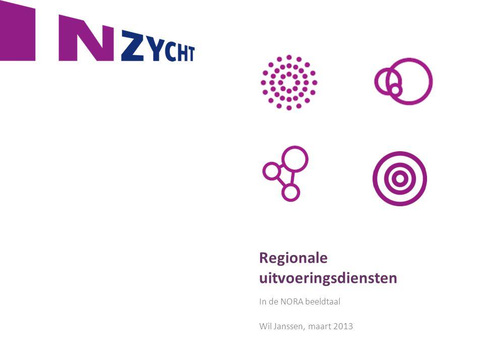 Regionale uitvoeringsdiensten In de NORA beeldtaal Wil Janssen, maart 2013