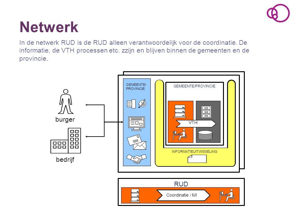 Netwerk In de netwerk RUD is de RUD alleen verantwoordelijk voor de coordinatie. De informatie, de VTH processen etc. zzijn en blijven binnen de gemee