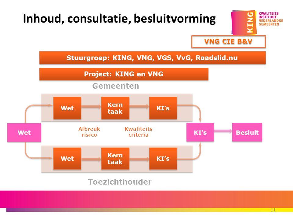 11 Inhoud, consultatie, besluitvorming Wet Kern taak Kern taak KI's Wet Kern taak Kern taak KI's Besluit Wet Gemeenten Toezichthouder Afbreuk risico K