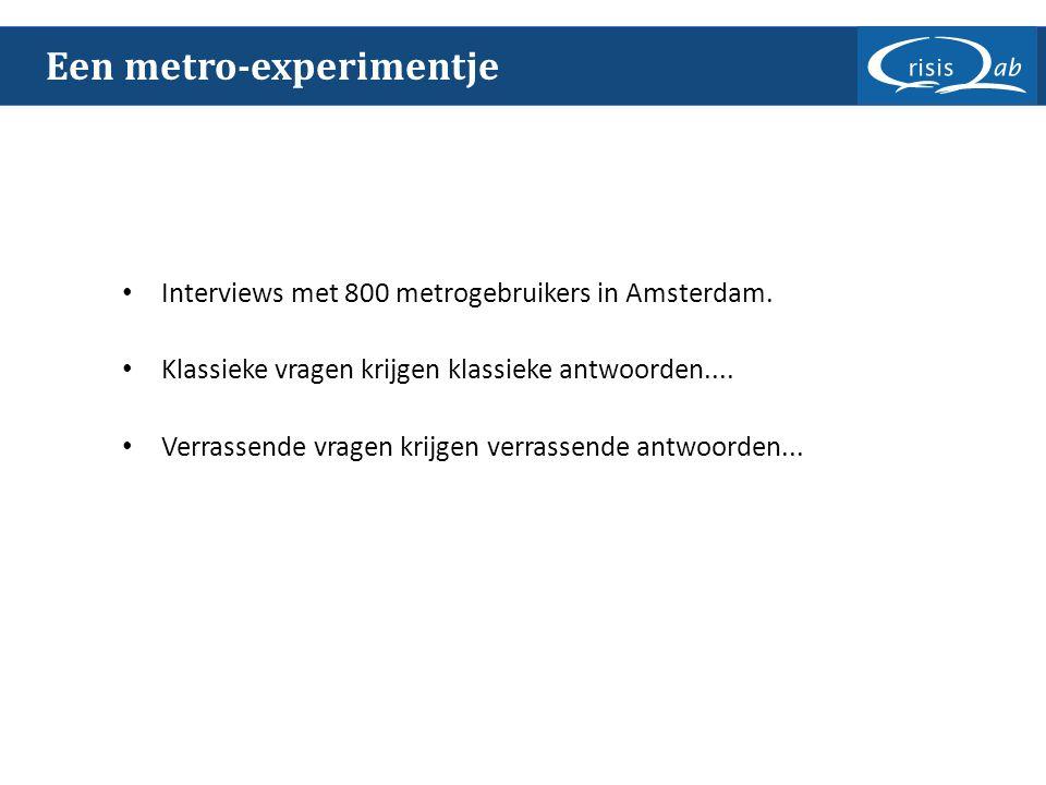 Multidisciplinary command Een metro-experimentje Interviews met 800 metrogebruikers in Amsterdam. Klassieke vragen krijgen klassieke antwoorden.... Ve