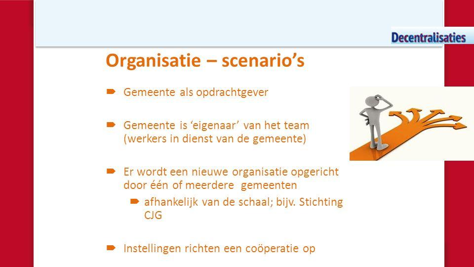 Organisatie – scenario's  Gemeente als opdrachtgever  Gemeente is 'eigenaar' van het team (werkers in dienst van de gemeente)  Er wordt een nieuwe