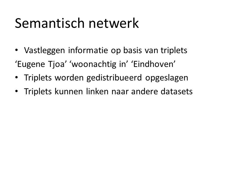 Semantisch netwerk Vastleggen informatie op basis van triplets 'Eugene Tjoa' 'woonachtig in' 'Eindhoven' Triplets worden gedistribueerd opgeslagen Tri