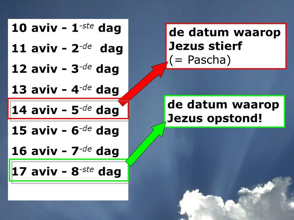 de datum waarop Jezus stierf (= Pascha) 10 aviv - 1 -ste dag 11 aviv - 2 -de dag 12 aviv - 3 -de dag 13 aviv - 4 -de dag 14 aviv - 5 -de dag 15 aviv -