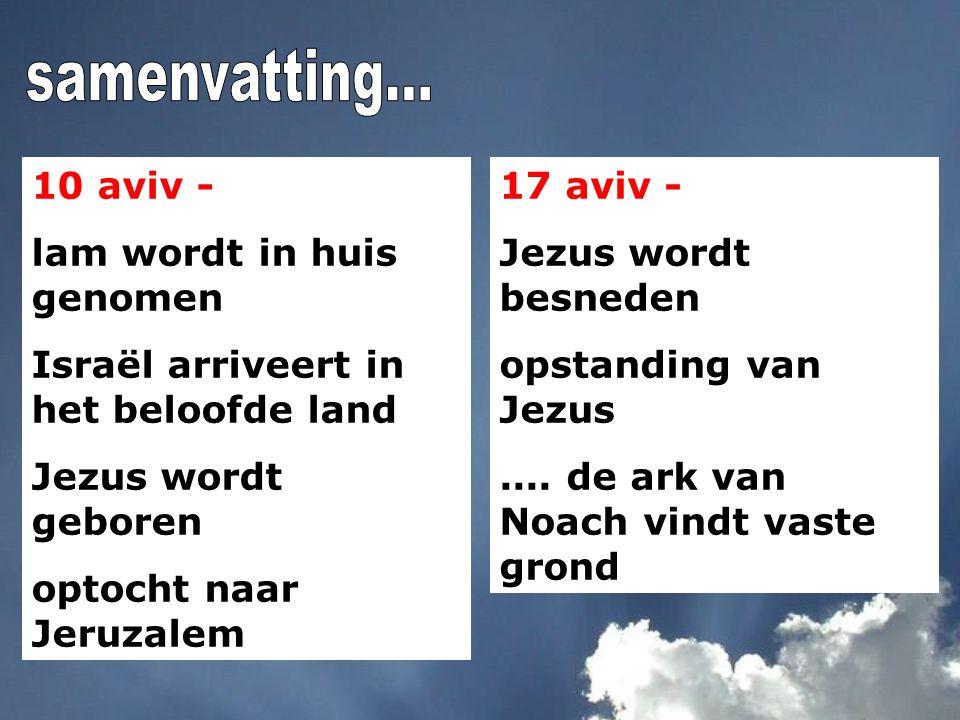 10 aviv - lam wordt in huis genomen Israël arriveert in het beloofde land Jezus wordt geboren optocht naar Jeruzalem 17 aviv - Jezus wordt besneden op