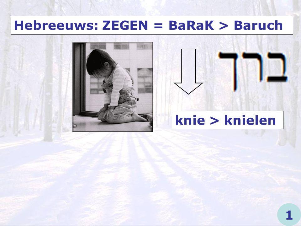 Hebreeuws: ZEGEN = BaRaK > Baruch knie En hij liet de kamelen neerknielen buiten de stad bij een waterput… Genesis 24 11 1