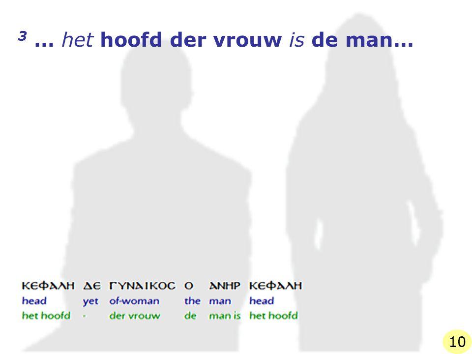 3 … het hoofd der vrouw is de man… 10