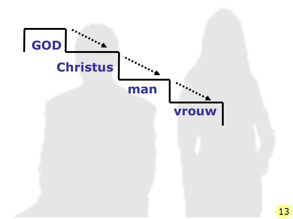 GOD Christus man vrouw 13