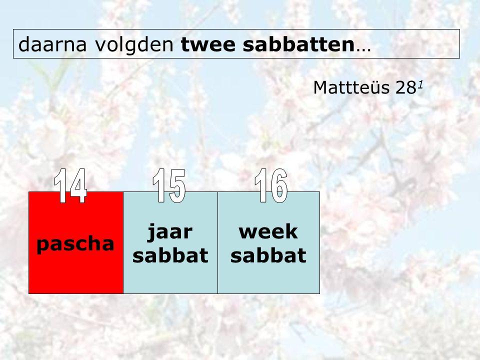 jaar sabbat week sabbat pascha daarna volgden twee sabbatten… Mattteüs 28 1