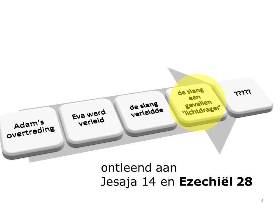 ontleend aan Jesaja 14 en Ezechiël 28 4