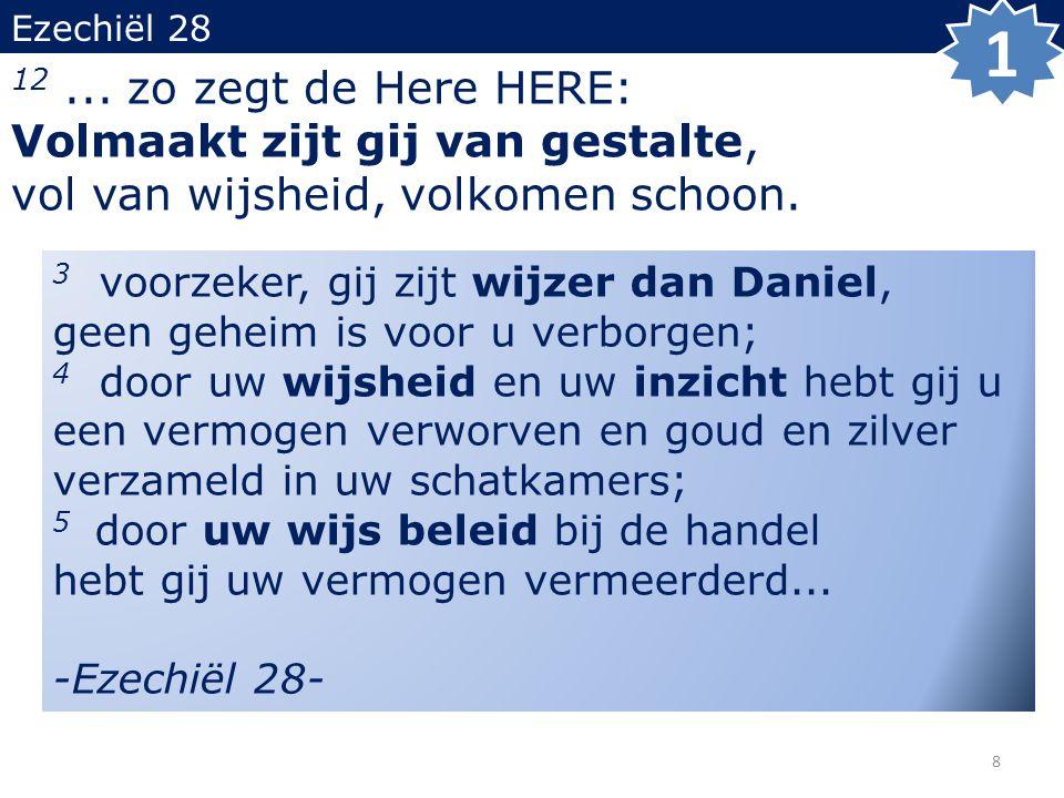 Ezechiël 28 12...