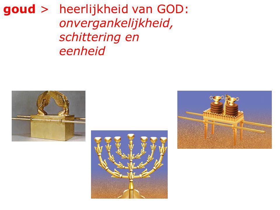 goud > heerlijkheid van GOD: onvergankelijkheid, schittering en eenheid