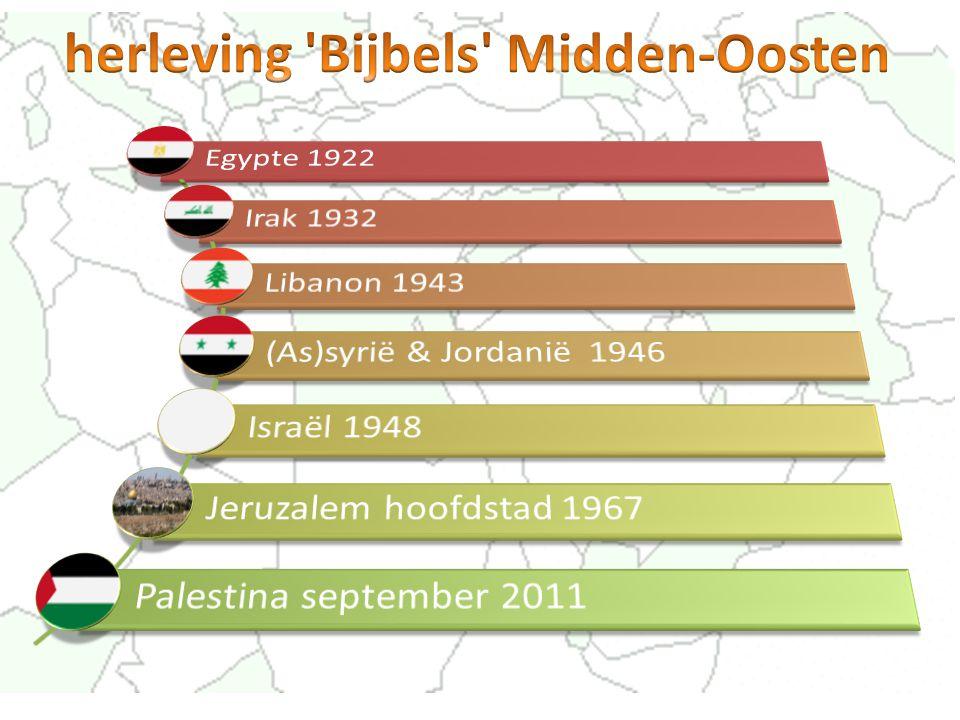 spanningen Midden Oosten explosieve ontwikkeling technologie big brother godsdienstige verwarring christelijk Westen van God los noodzaak wereldwijde aanpak