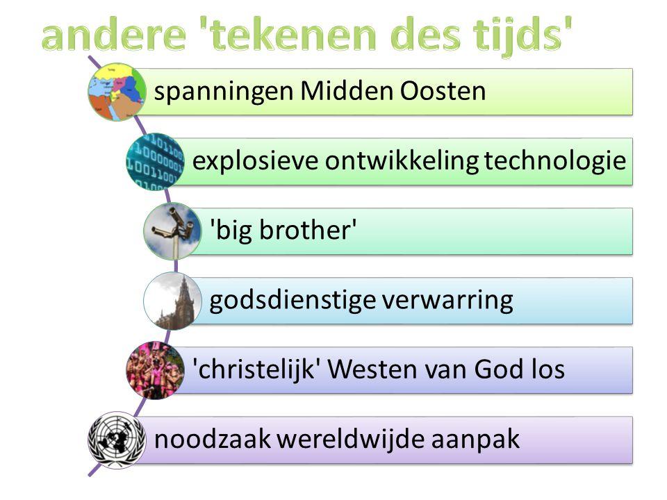 spanningen Midden Oosten explosieve ontwikkeling technologie 'big brother' godsdienstige verwarring 'christelijk' Westen van God los noodzaak wereldwi