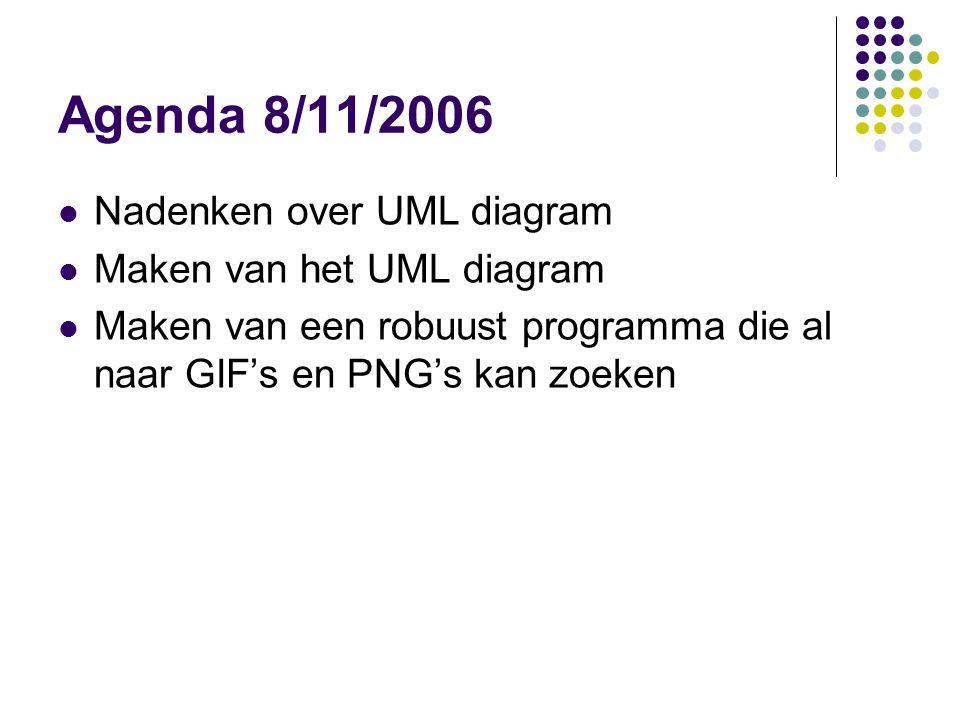 Agenda 8/11/2006 Nadenken over UML diagram Maken van het UML diagram Maken van een robuust programma die al naar GIF's en PNG's kan zoeken