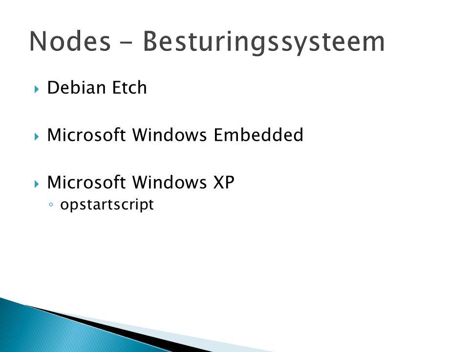  Debian Etch  Microsoft Windows Embedded  Microsoft Windows XP ◦ opstartscript
