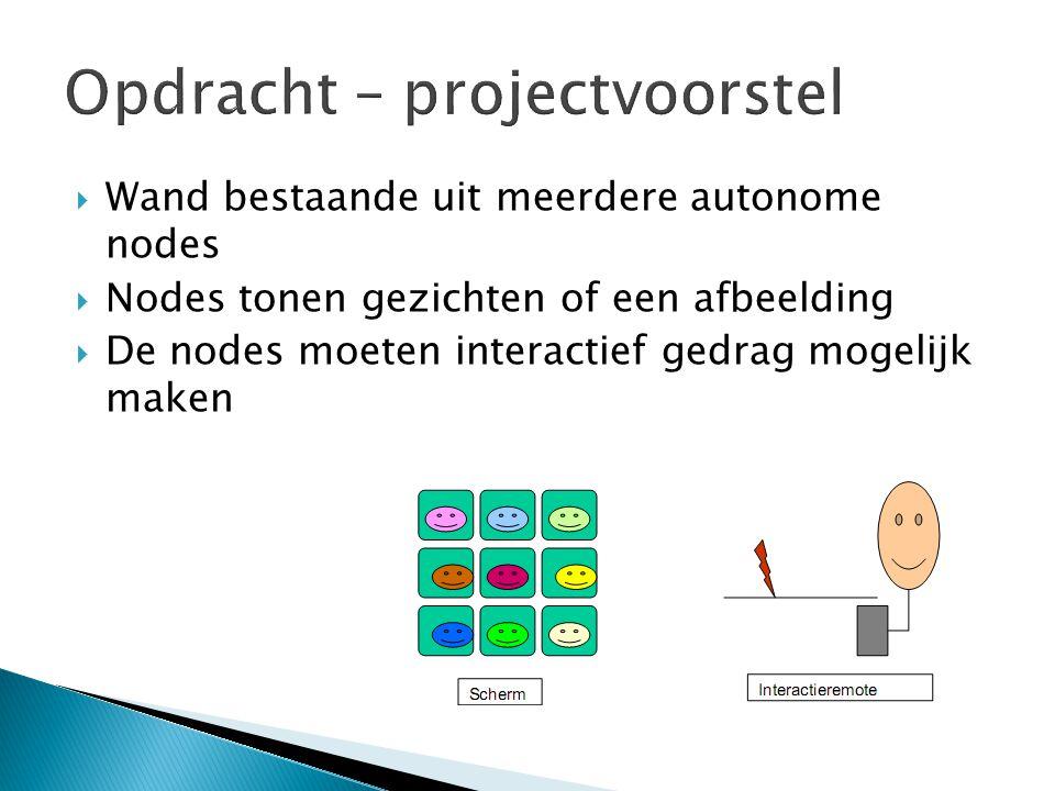  Wand bestaande uit meerdere autonome nodes  Nodes tonen gezichten of een afbeelding  De nodes moeten interactief gedrag mogelijk maken