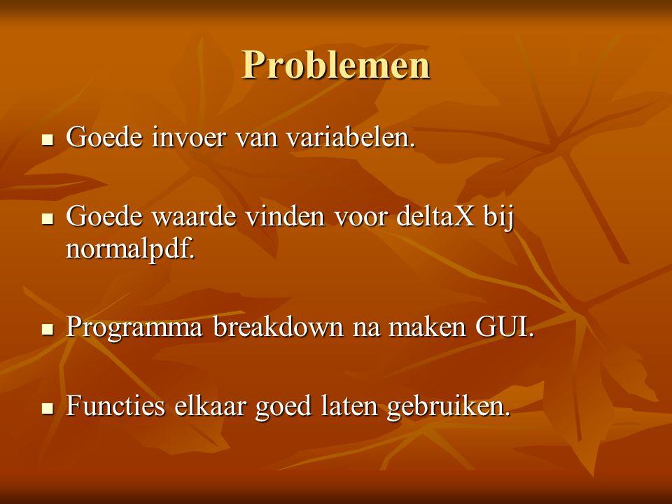 Problemen Goede invoer van variabelen. Goede invoer van variabelen.
