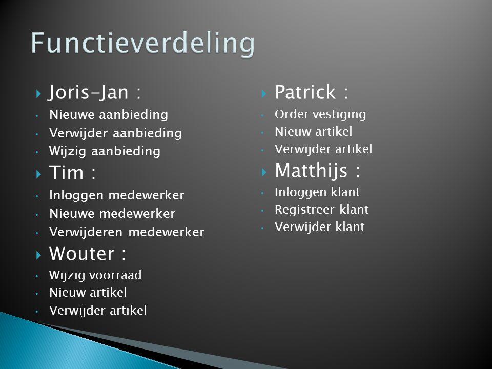  Joris-Jan : Nieuwe aanbieding Verwijder aanbieding Wijzig aanbieding  Tim : Inloggen medewerker Nieuwe medewerker Verwijderen medewerker  Wouter :