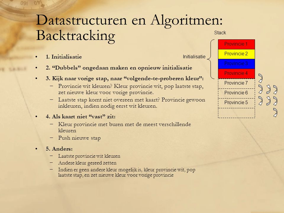 Datastructuren en Algoritmen: Backtracking 1. Initialisatie 2.