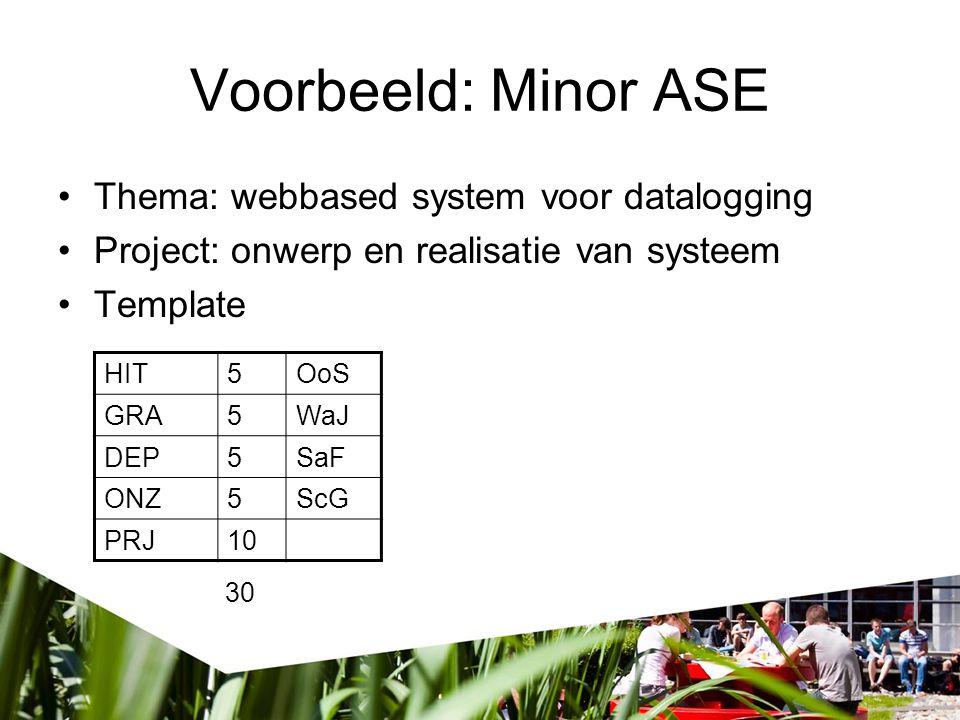 Voorbeeld: Minor ASE Thema: webbased system voor datalogging Project: onwerp en realisatie van systeem Template HIT5OoS GRA5WaJ DEP5SaF ONZ5ScG PRJ10