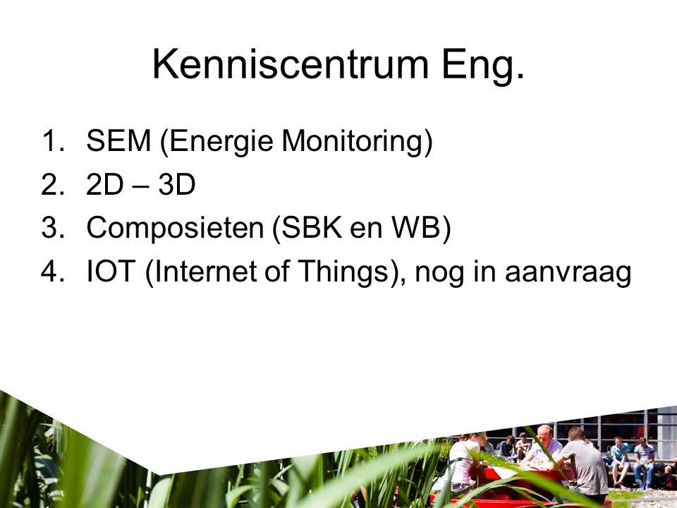 Kenniscentrum Eng. 1.SEM (Energie Monitoring) 2.2D – 3D 3.Composieten (SBK en WB) 4.IOT (Internet of Things), nog in aanvraag