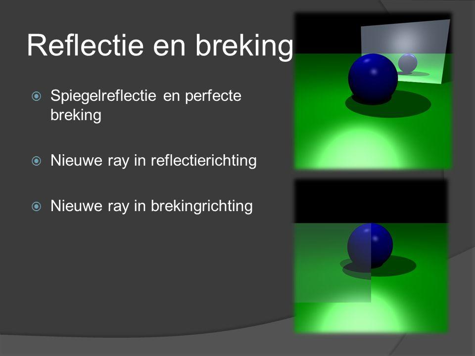 Reflectie en breking  Spiegelreflectie en perfecte breking  Nieuwe ray in reflectierichting  Nieuwe ray in brekingrichting