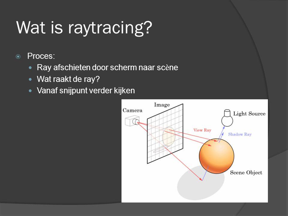 Wat is raytracing.  Proces: Ray afschieten door scherm naar scne Wat raakt de ray.