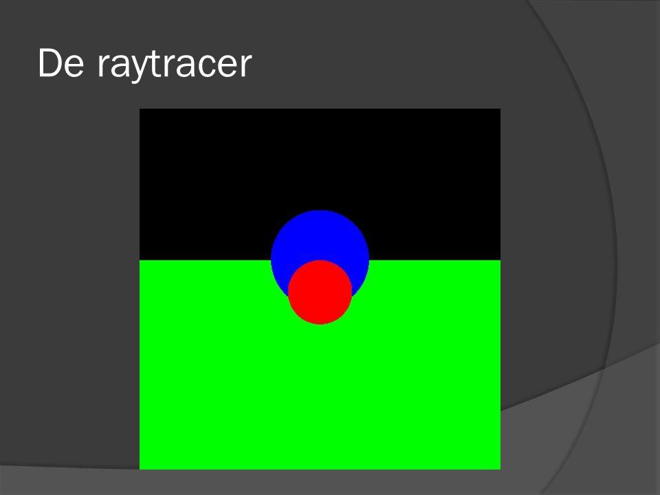 De raytracer