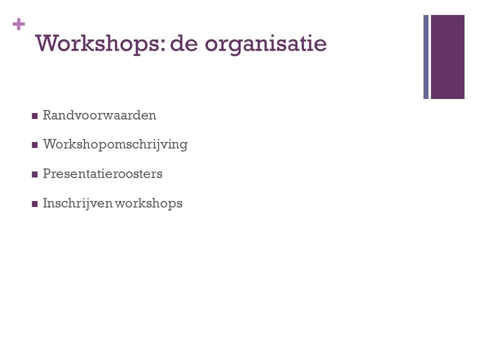 + Workshops: de organisatie Randvoorwaarden Workshopomschrijving Presentatieroosters Inschrijven workshops