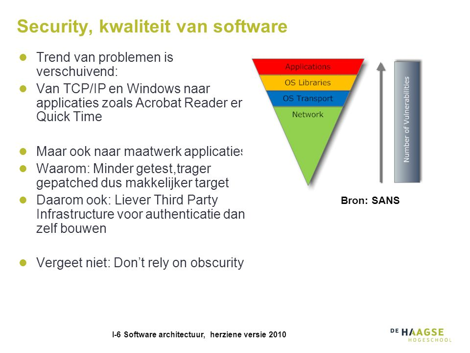 I-6 Software architectuur, herziene versie 2010 Security, kwaliteit van software Trend van problemen is verschuivend: Van TCP/IP en Windows naar applicaties zoals Acrobat Reader en Quick Time Maar ook naar maatwerk applicaties: Waarom: Minder getest,trager gepatched dus makkelijker target Daarom ook: Liever Third Party Infrastructure voor authenticatie dan zelf bouwen Vergeet niet: Don't rely on obscurity Bron: SANS