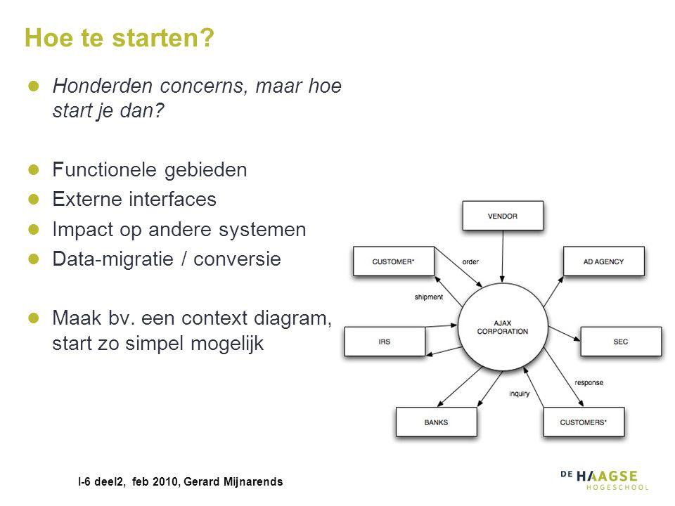 I-6 deel2, feb 2010, Gerard Mijnarends Hoe te starten? Honderden concerns, maar hoe start je dan? Functionele gebieden Externe interfaces Impact op an