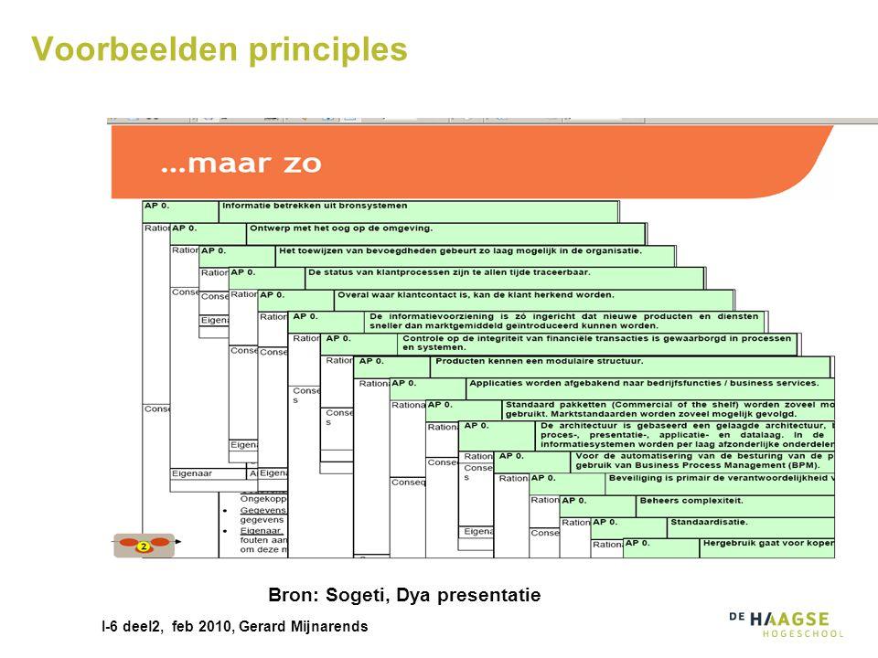 I-6 deel2, feb 2010, Gerard Mijnarends Voorbeelden principles Bron: Sogeti, Dya presentatie
