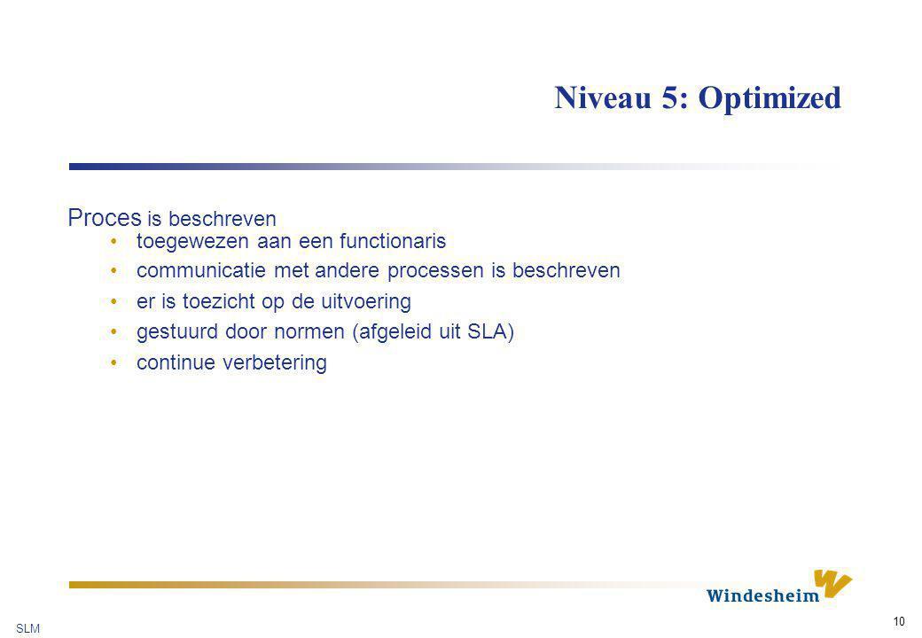SLM 10 Niveau 5: Optimized Proces is beschreven toegewezen aan een functionaris communicatie met andere processen is beschreven er is toezicht op de u