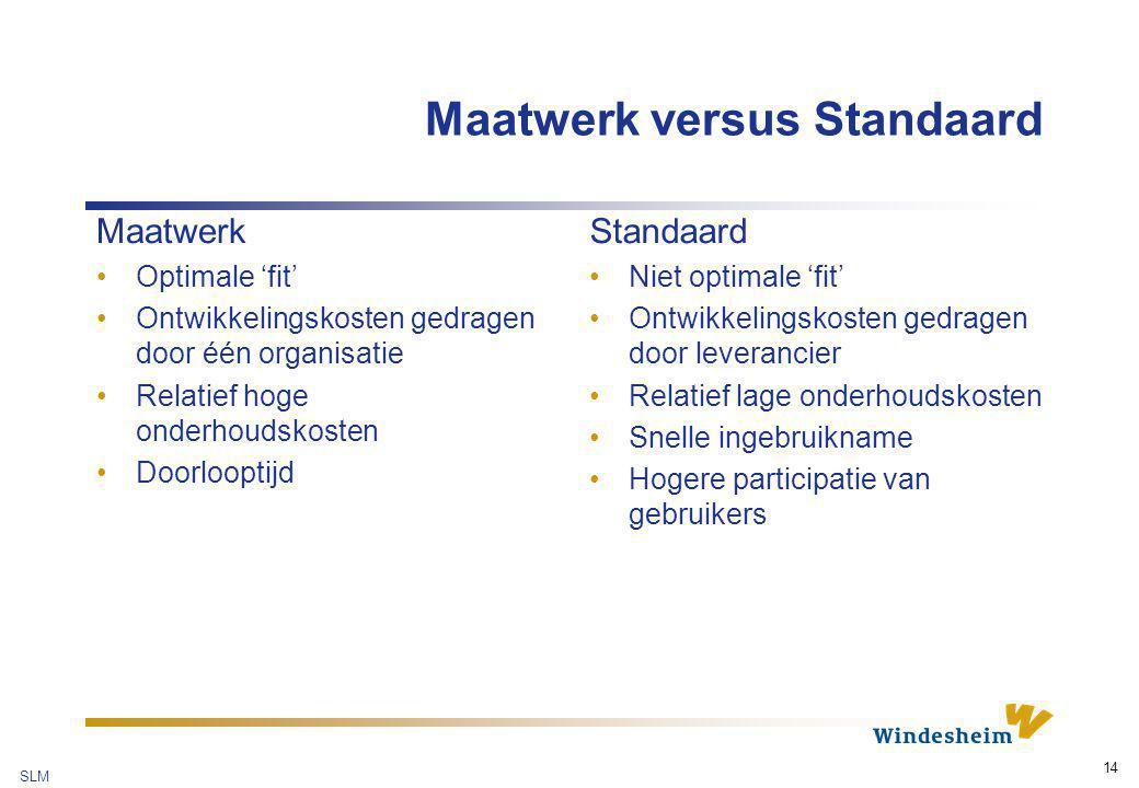 SLM 14 Maatwerk versus Standaard Maatwerk Optimale 'fit' Ontwikkelingskosten gedragen door één organisatie Relatief hoge onderhoudskosten Doorlooptijd