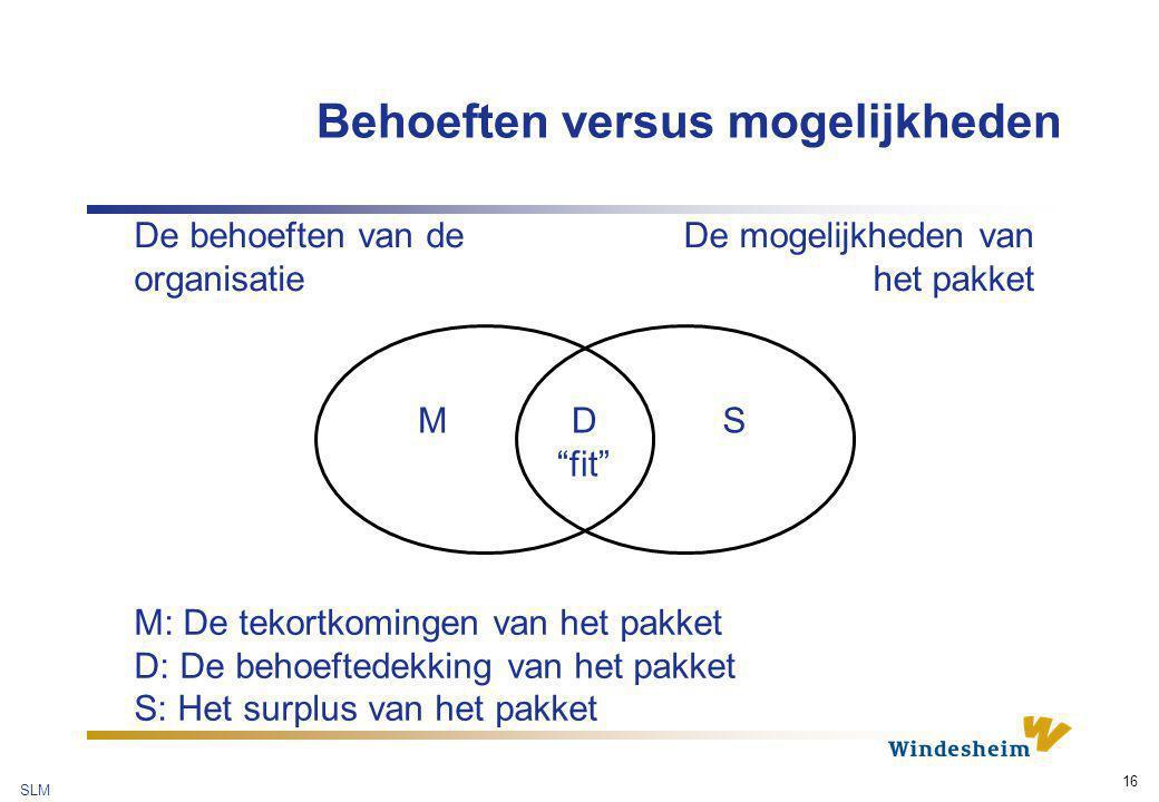 """SLM 16 Behoeften versus mogelijkheden De behoeften van de organisatie De mogelijkheden van het pakket MD """"fit"""" S M: De tekortkomingen van het pakket D"""