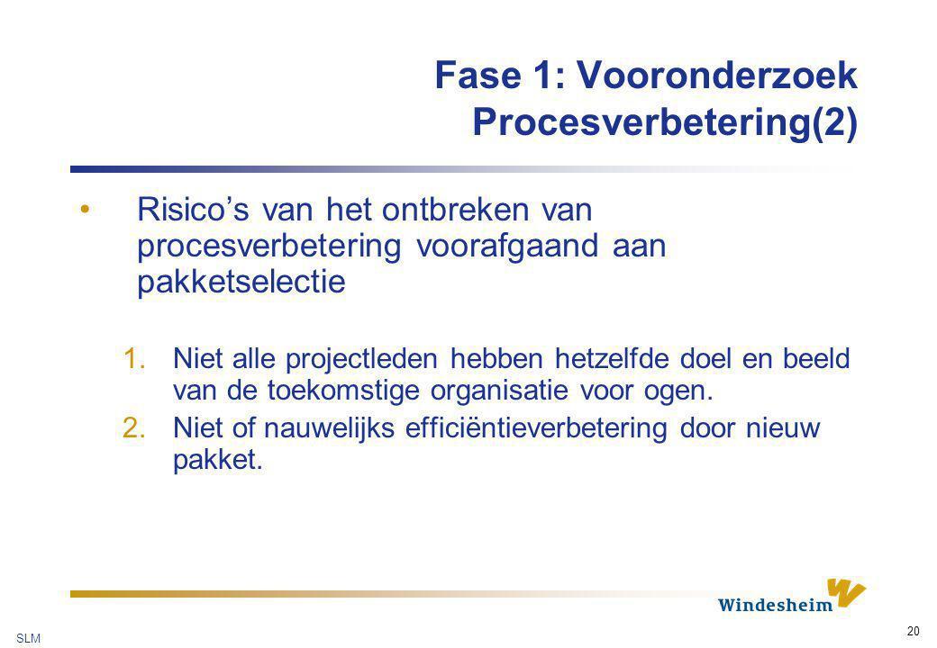 SLM 20 Fase 1: Vooronderzoek Procesverbetering(2) Risico's van het ontbreken van procesverbetering voorafgaand aan pakketselectie 1.Niet alle projectl