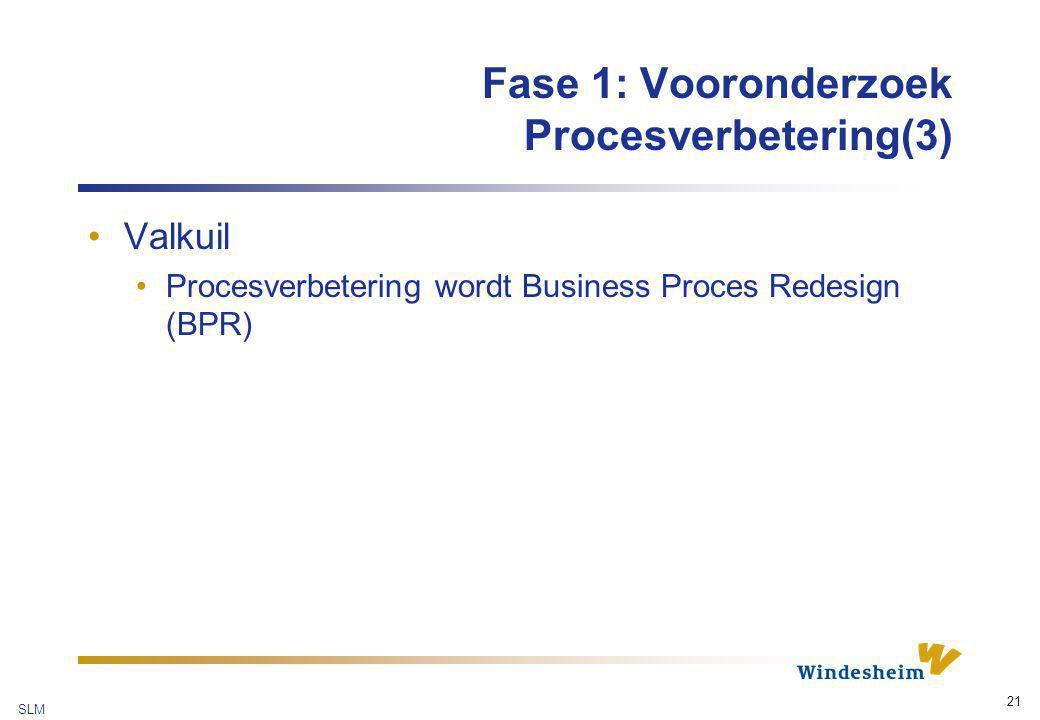 SLM 21 Fase 1: Vooronderzoek Procesverbetering(3) Valkuil Procesverbetering wordt Business Proces Redesign (BPR)