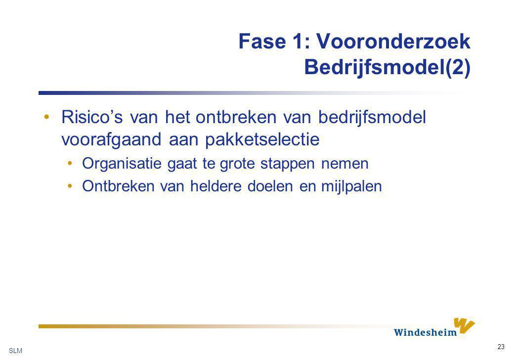 SLM 23 Fase 1: Vooronderzoek Bedrijfsmodel(2) Risico's van het ontbreken van bedrijfsmodel voorafgaand aan pakketselectie Organisatie gaat te grote st